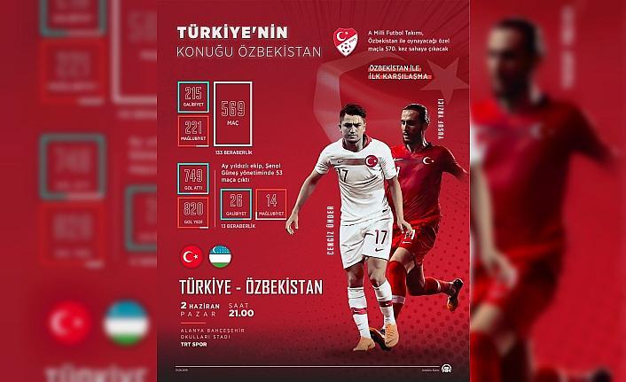 GRAFİKLİ - Türkiye'nin konuğu Özbekistan