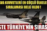 Hava kuvvetleri en güçlü ülkelerin sıralaması belli oldu! İşte Türkiye'nin sırası !