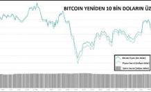KRİPTOPARA – BoJ açıklamasıyla piyasa yukarıya döndü