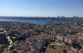 İstanbul polisinden Kurban Bayramı'nda helikopterli...