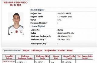 Galatasaray'da Muslera'nın lisansı çıktı