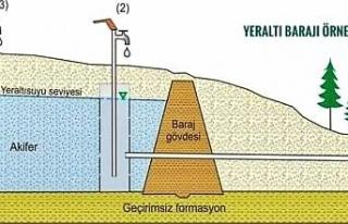 Muğla'ya yapılacak ilk yeraltı barajı 2021 yatırım...
