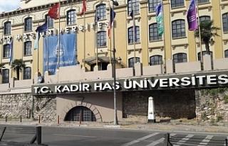 Kadir Has Üniversitesi Öğretim Görevlisi alıyor