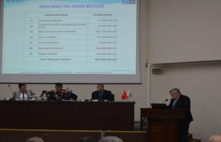 Bursa Valiliği açıkladı, 3.1 milyarlık yatırım