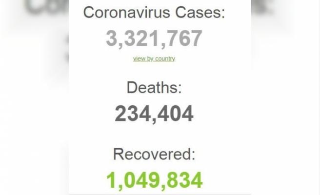 Koronavirüsü kabusu bitmiyor: Kritik eşik geçildi... İşte son durum