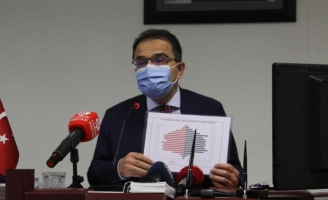 """Çankırı Valisi Ayaz, korkunç korona virüs tablosunu açıkladı: """"1 ayda 67 kişi hayatını kaybetti"""""""
