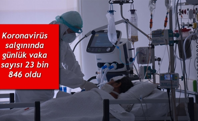 Koronavirüs salgınında günlük vaka sayısı 23 bin 846 oldu