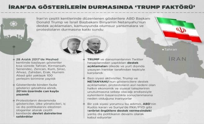 İran'da gösterilerin durmasında 'Trump faktörü'