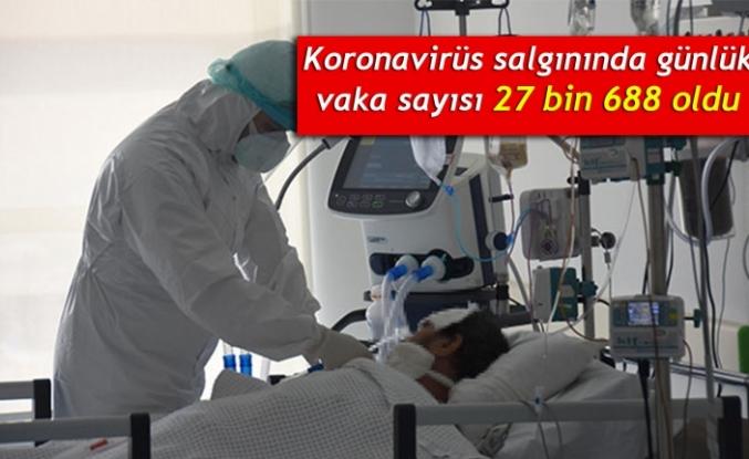 Koronavirüs salgınında günlük vaka sayısı 27 bin 688 oldu