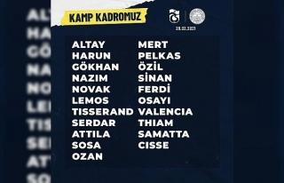 Fenerbahçe'de Trabzonspor maçının kamp kadrosu...