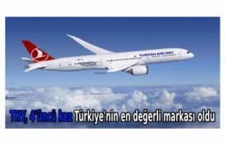 THY, 4'üncü kez Türkiye'nin en değerli...