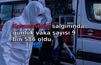 Koronavirüs salgınında günlük vaka sayısı 9 bin 586 oldu