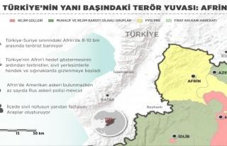 Sınırda son dakika! Afrin'de küçük gruplar halinde...