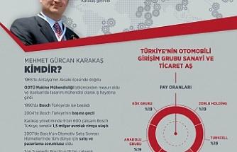 Türkiye'nin otomobili için kurulan şirket (Grafikli anlatım)