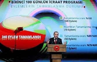 Cumhurbaşkanı Erdoğan müjdeyi verdi! Kimlik kartları...